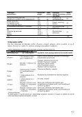 Titel: Aromastofbekendtgørelsen, annex 1 og annex 2 stoffer ... - Page 7