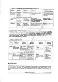 """Brisbane"""" City Council - Page 3"""