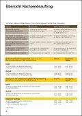 Umzugsratgeber - Die Schweizerische Post - Seite 4