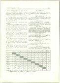 Tennisz és golf 3. évf. 8. sz. (1931. április 20.) - EPA - Page 7
