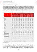 Kurzanalyse [ PDF , 3294 KB ] - Stadt Köln - Seite 6