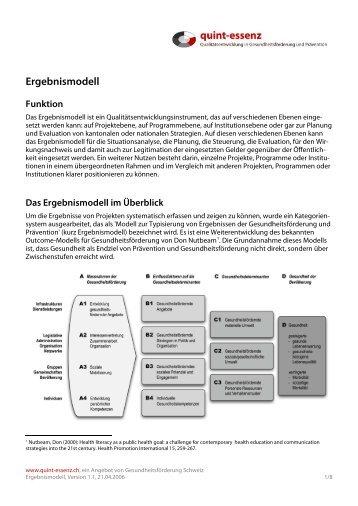 Ergebnismodell Funktion - quint-essenz