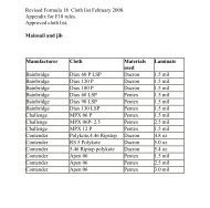 Revised Formula 18 Cloth list February 2008. Appendix for ... - F18.fr