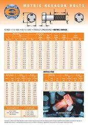 Bolts & Nuts - Dimensions Torque & Threads - Eclipse Fasteners