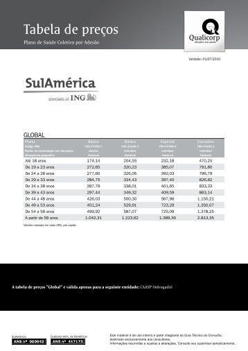 Tabela de preços - Plano de Saúde SP