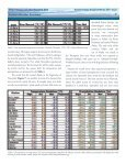 Alaska Climate Dispatch - Institute of Northern Engineering ... - Page 7