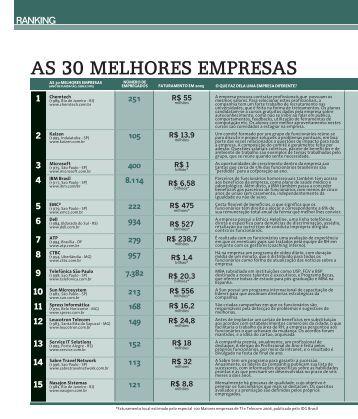 AS 30 MELHORES EMPRESAS - Computerworld