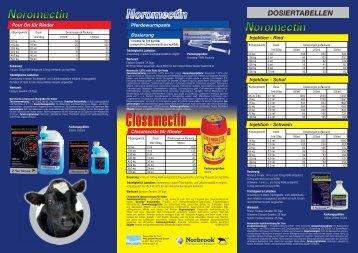 DOSIERTABELLEN - PRO ZOON Pharmazeutika