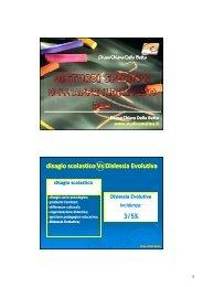 disagio scolastico scolastico Vs Dislessia Evolutiva Dislessia ...