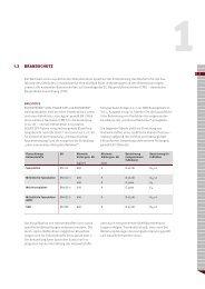 147. Planungshinweise Brandschutz (PDF) Dokumente