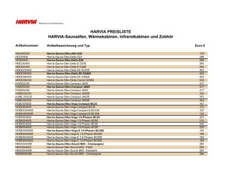 Harvia Sauna/öfen ALFA A30
