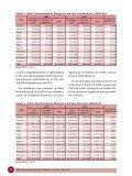 Arquivo - Econometrix - Page 7