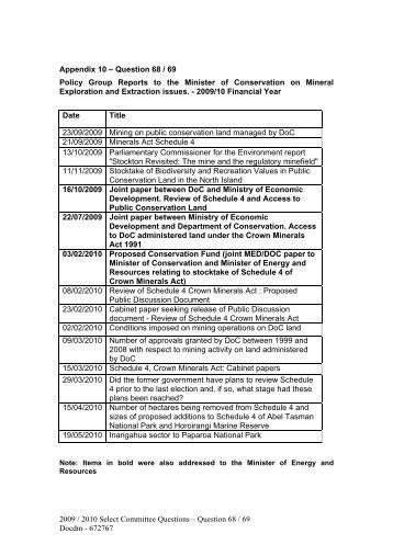 Full evidence text [PDF 9k] - Parliament