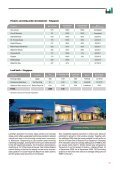 Properties - Fraser and Neave Limited - Page 4