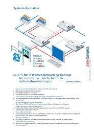 Saia®S-Net | Flexibles Networking-Konzept Automationslösungen ...