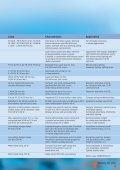ECG-SPOT 1/2002 - Osram - Page 5