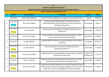 tc eskişehir osmangazi üniversitesi bilimsel araştırma projeleri ...