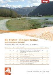 Bike Trail Tirol – Drei Kaiser Rundtour