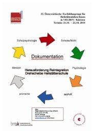 Herausforderung ReIntegration - Drehscheibe ... - cisOnline