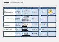 FAS/FAE Diagnostik - FASD - Deutschland eV