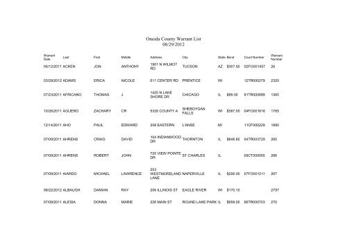 Oneida County Warrant List 08/29/2012 - Oneida County Sheriff