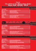 ENGLISH 12GA AMERICAN TRAP MODELS-COMBO ... - Siegert - Page 7