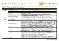 Checkliste für Standardimpfungen in der ... - Endokrinologikum