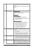 Ausbildungsgang zum/zur Freiwilligen- und Ehrenamtskoordinator-in - Seite 3