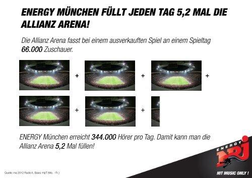 ENERGY MÜNCHEN - ENERGY.de