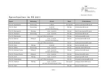 Sprechzeiten im SS 2011