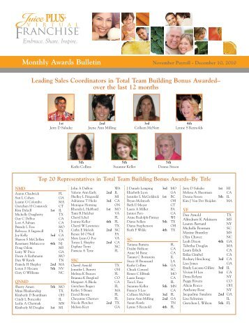 NSAwards Bulletin_Temp_2/04 - Juice Plus+