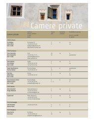 Camere private - Engadin St. Moritz