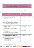 structures qui ont recruté les diplômés - Université de Bretagne ... - Page 7