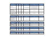 Allegati 1-2 Tabelle-Obiettivi-e-Documenti.xlsx - Enit