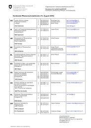 Kantonale Pflanzenschutzdienste (15. August 2010) AI