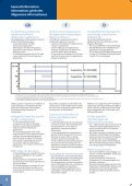 Refrigeration Scroll Compressors Compresseurs Scroll ... - Page 4