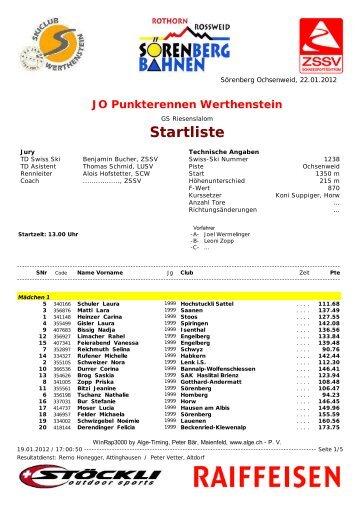 Startliste - Skiclub Werthenstein