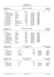 Speedo deel 1 Wapenveld, 6-10-2012 Programmanr. 1 Jongens ...