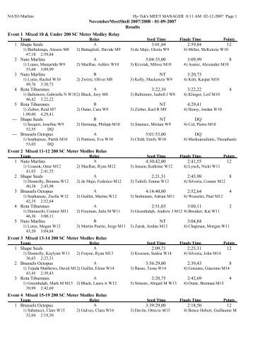 SHP Swim Meet - Results - Corrected - NATO Marlins