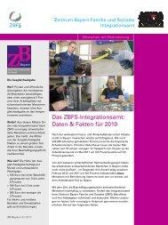 ZB-Bayern 2/2011, Integrationsamt - Zentrum Bayern Familie und ...