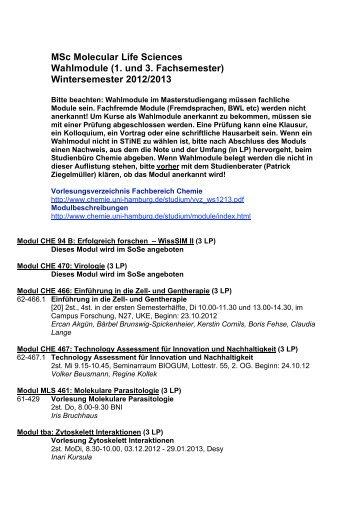 Wahlmodule MSc WS - Chemie