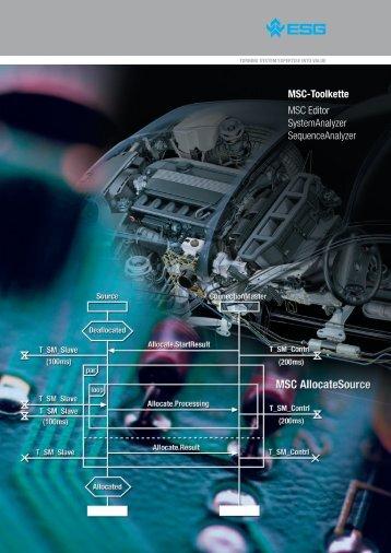 MSC-Toolkette MSC Editor SystemAnalyzer SequenceAnalyzer - ESG