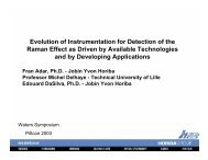 Evolution of Instrumentation for Detection of the Raman ... - Scientific