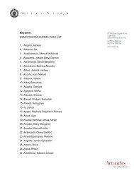 May 2010 EXAM FM/2 CAS/CIA/SOA PASS LIST 1. Aazami, Ashkan ...
