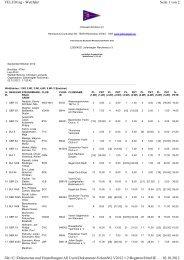 Seite 1 von 2 VELUM ng - Wettfahrt 02.10.2012 file://C:\Dokumente ...