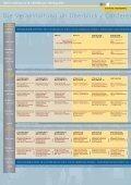 Programmheft ACUM2008 - ANSYS Conference & CADFEM Users ... - Seite 6