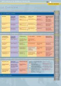 Programmheft ACUM2008 - ANSYS Conference & CADFEM Users ... - Seite 7