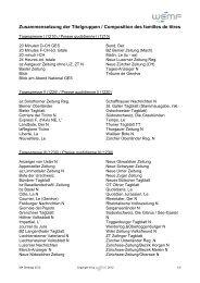 Zusammensetzung der Titelgruppen / Composition des familles de ...