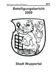 nc - Stadt Wuppertal