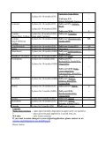 ERASMUS PROGRAMME 2011-2012 - Page 2